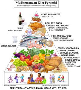pistachios and wine as part of a healthy diet, Mediterranean diet